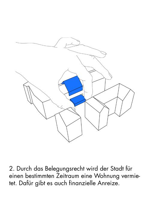 anleitung-soziale-mischung-obenplus-2