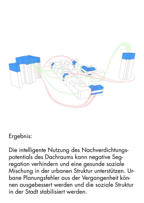 anleitung-soziale-mischung-obenplus-4